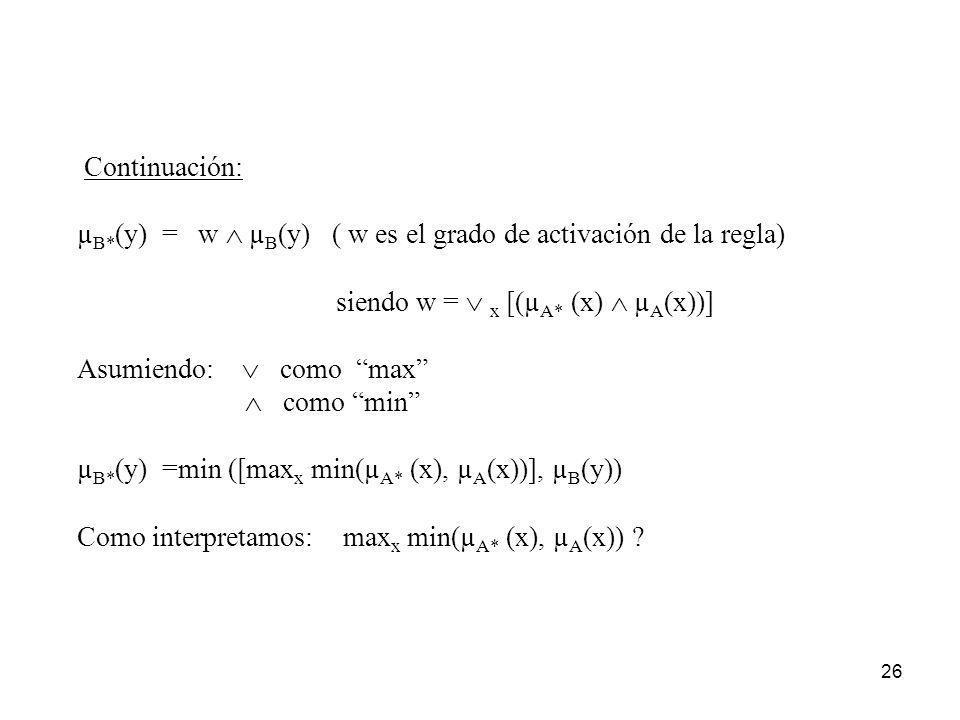 Continuación: µB*(y) = w  µB(y) ( w es el grado de activación de la regla) siendo w =  x [(µA* (x)  µA(x))]